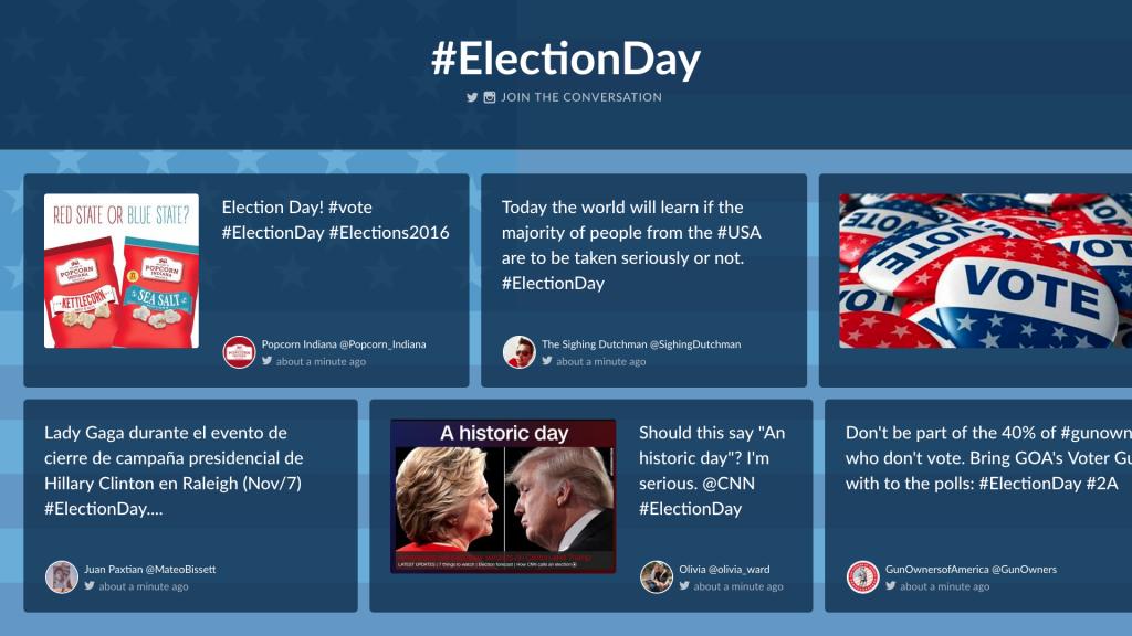 2016 Election - Vote Neutral